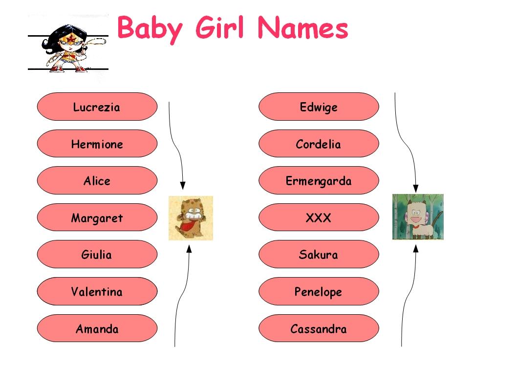 Girl Last Names