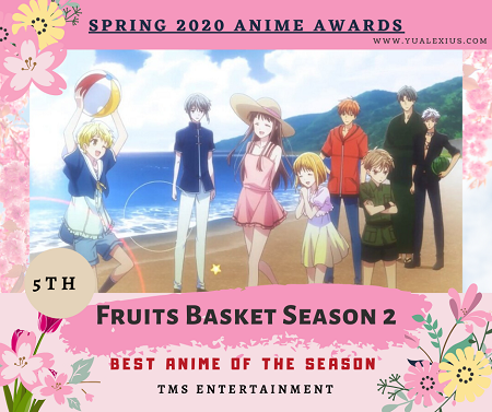 Fruits Basket Season 2 Anime