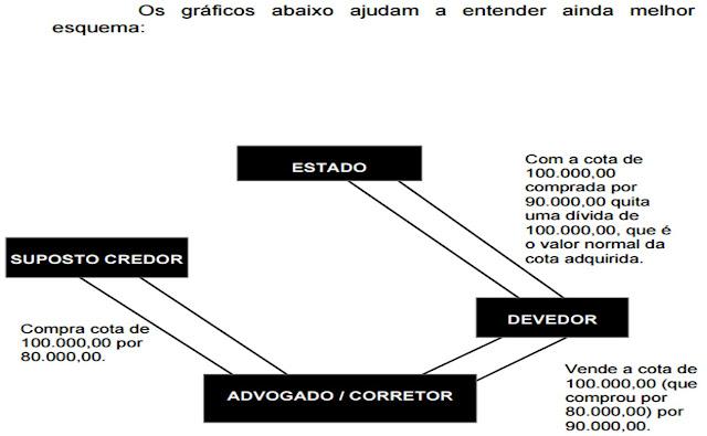 PROMOTOR DO CASO SEFAZ USOU INVESTIGAÇÃO DO GORVERNO ESTADUAL PARA PROCESSAR ROSEANA SARNEY