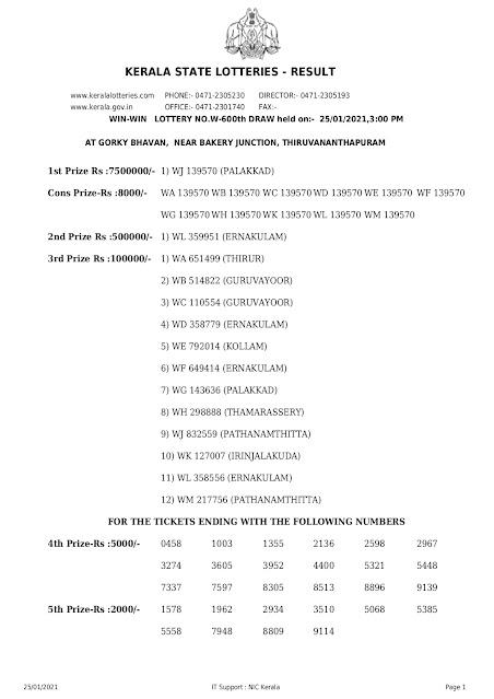 Kerala Lottery Results: 25-01-2021 Win Win W-600 Lottery Result win-win-kerala-lottery-result-w-600-today-25-01-2021 Kerala Lottery, Win-Win Lottery