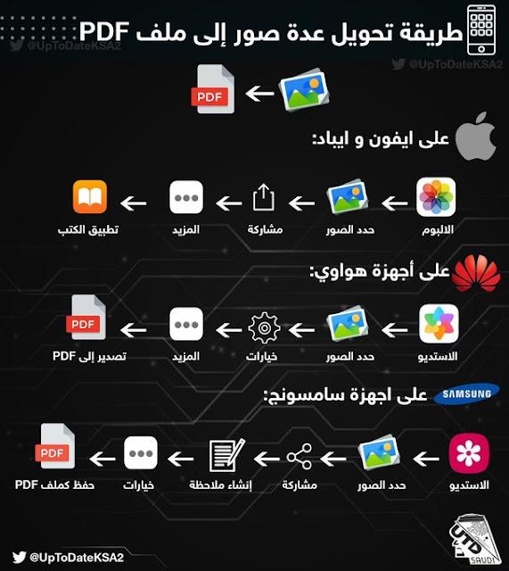 طريقة تحويل عدة صور الي ملف PDF عن طريق الهاتف وبدون برامج