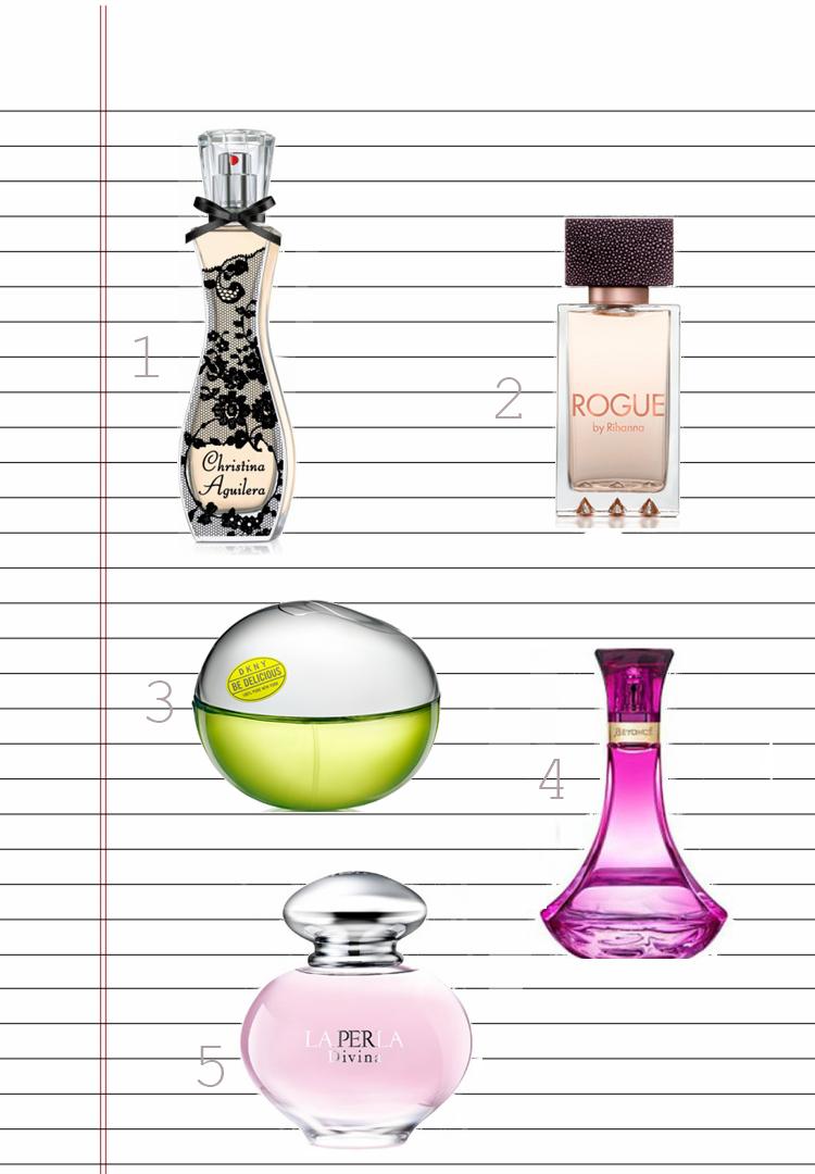 Tanie i trwałe perfumy