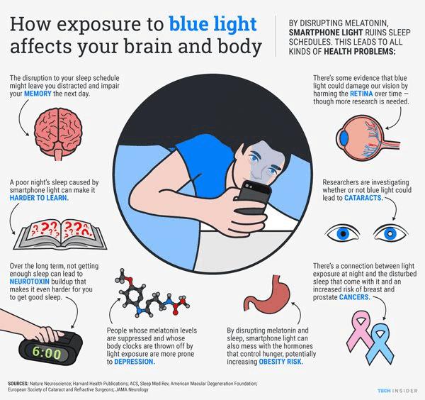 dampak buruk cahaya biru dari smartphone
