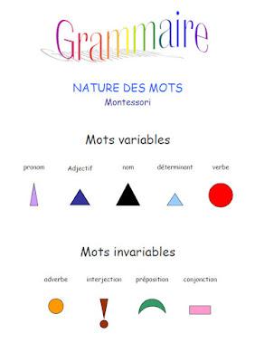 fiche grammaire symboles Montessori