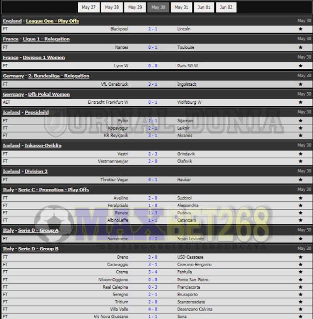 Hasil Pertandingan Sepakbola Tadi Malam, Minggu Tanggal 30 - 31 May  2021