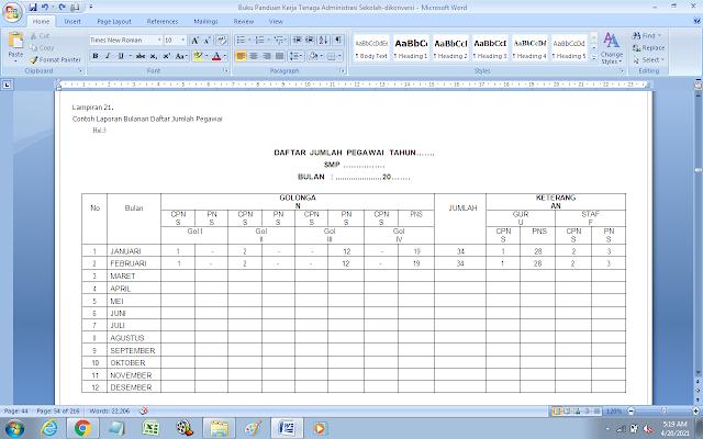 Contoh Format Laporan Bulanan Daftar Jumlah Pegawai