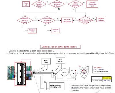 ServiceManualPRO Kenmore Elite Wiring Diagram on