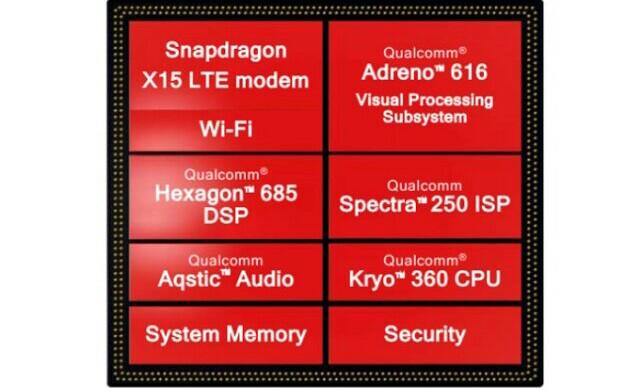 Kelebihan Chipset Snapdragon 710