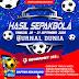 Hasil Pertandingan Sepakbola Tanggal 20 - 21 September 2020