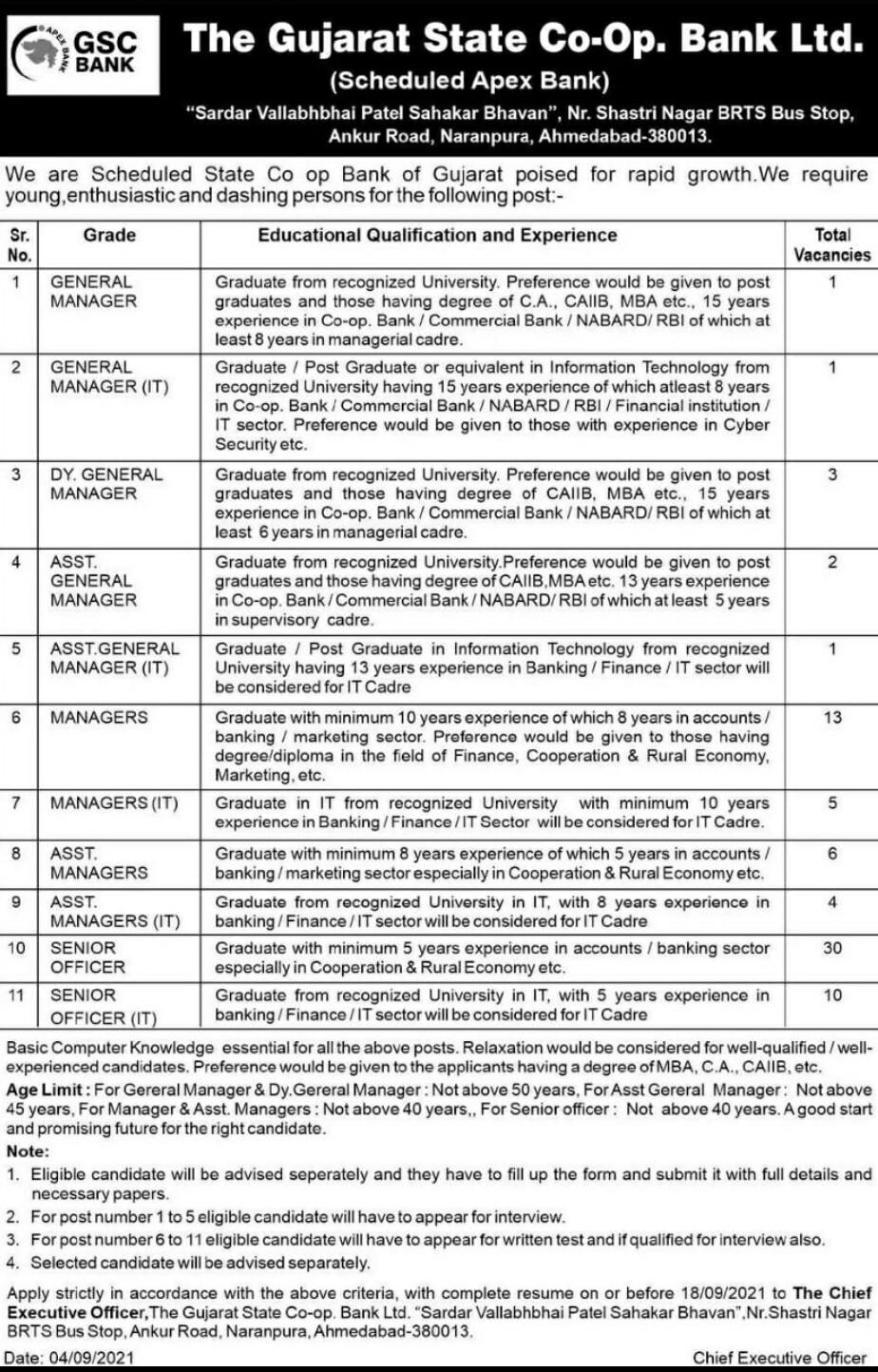 Gujarat State Co-Operative Bank Limited Recruitment 2021