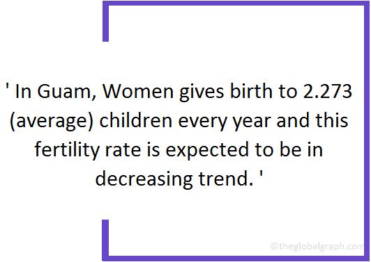 Guam  Population Fact