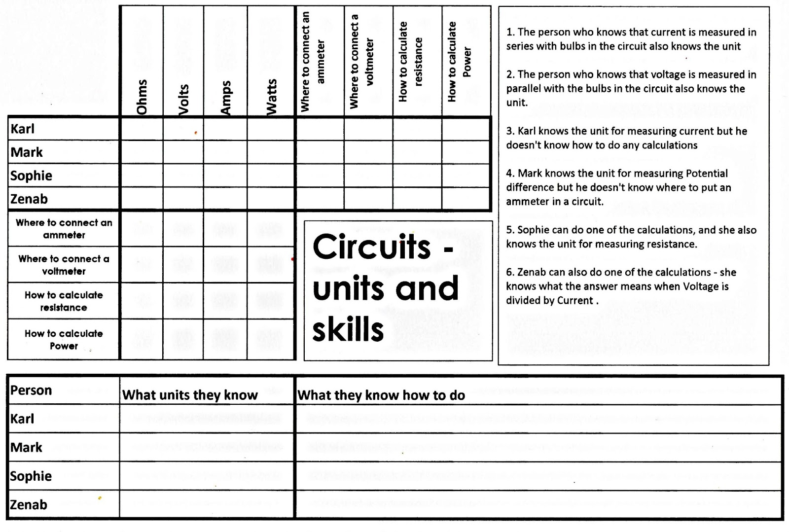 Circuits Units Skills A Logic Problem Science Puzzles Potential Difference In