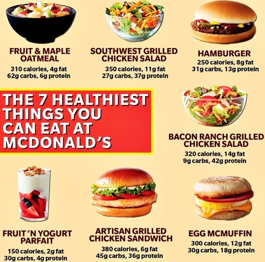 The 7 Healthiest Items You Can Eat at McDonald's