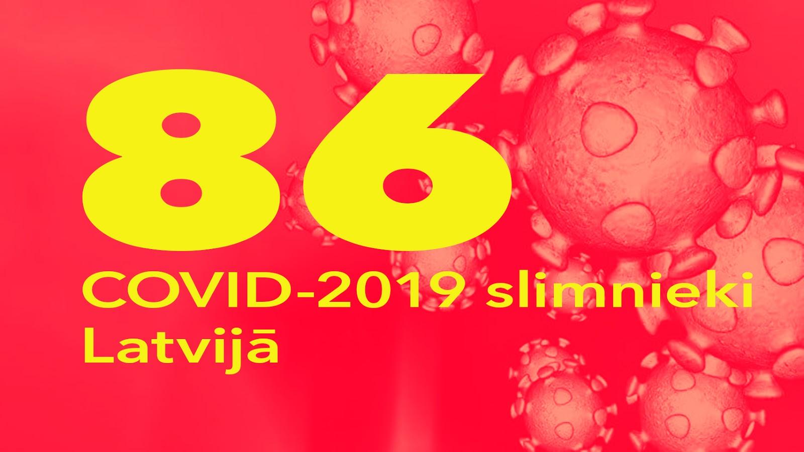 Koronavīrusa saslimušo skaits Latvijā 19.03.2020.