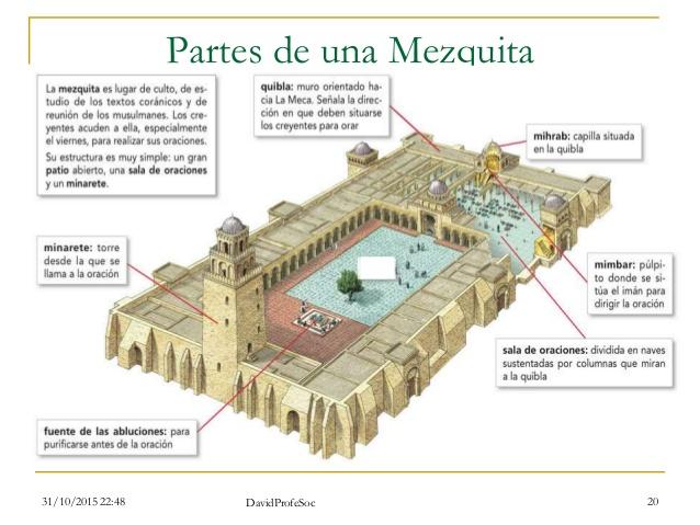 Que Es Una Mezquita Pinterest: SocialesValdelaAtalaya: 2º De La ESO, PARTES DE UNA