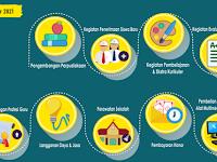 SK Satuan Biaya BOS Reguler Tahun 2021