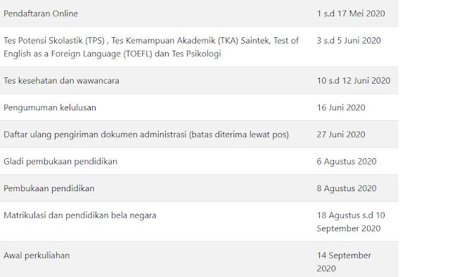Jadwal Penerimaan Mahasiswa Universitas Pertahanan