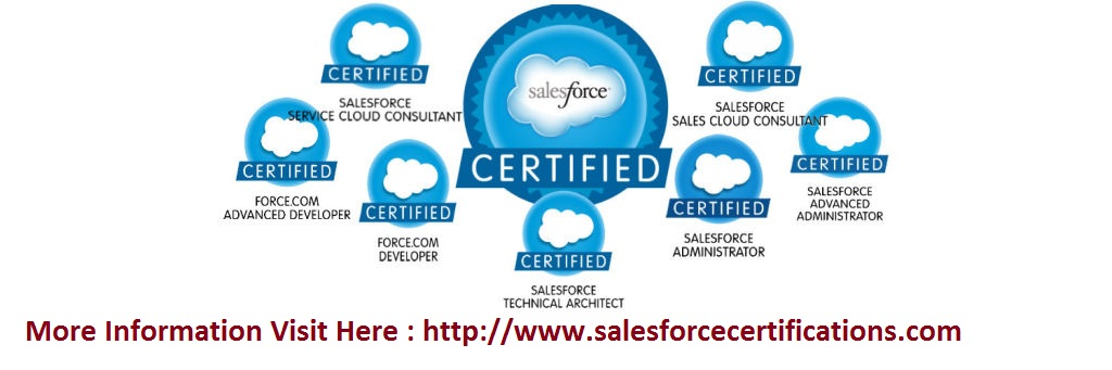 find the best community cloud consultant sample papers and questions salesforce community cloud consultant specialist certification is designed for