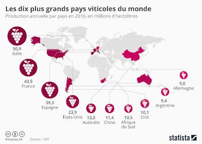 blog beaux-vins carte pays producteur vin 2016