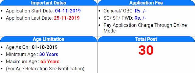 Bihar Govt Samaj Kalyan Vibhag Social Worker Online Job Admit Card 2020