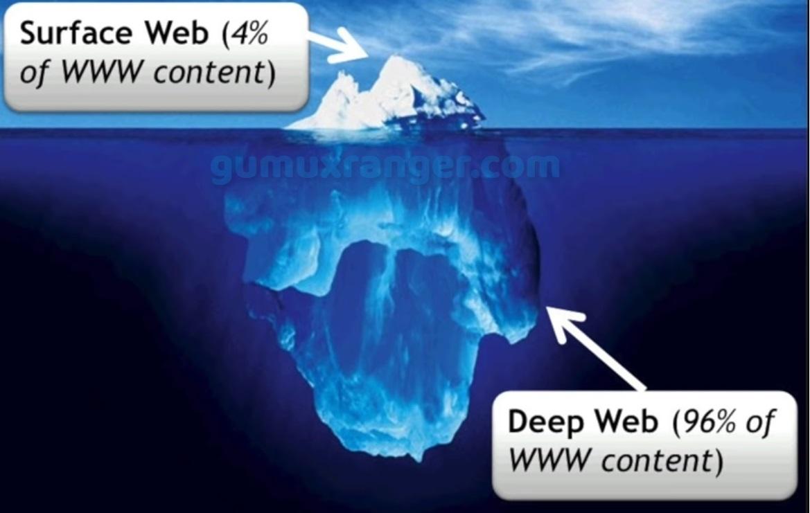 Darknet, Dark web dan Deep Web, Sisi Lain Dunia Internet Yang Jarang Diketahui
