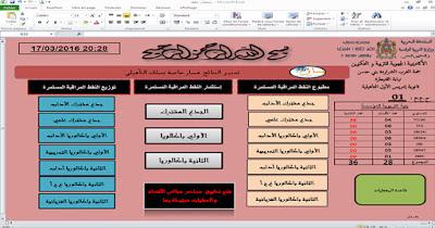 برنامج إلكتروني يمكن من إستثمار نقط التلاميذ مسار