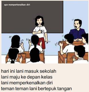 Materi Pelajaran Bahasa Indonesia Kelas 1 SD/MI dan Contoh Soal