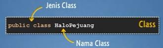 Panduan Dasar Membuat Program Java dangan Memahami Kode Java