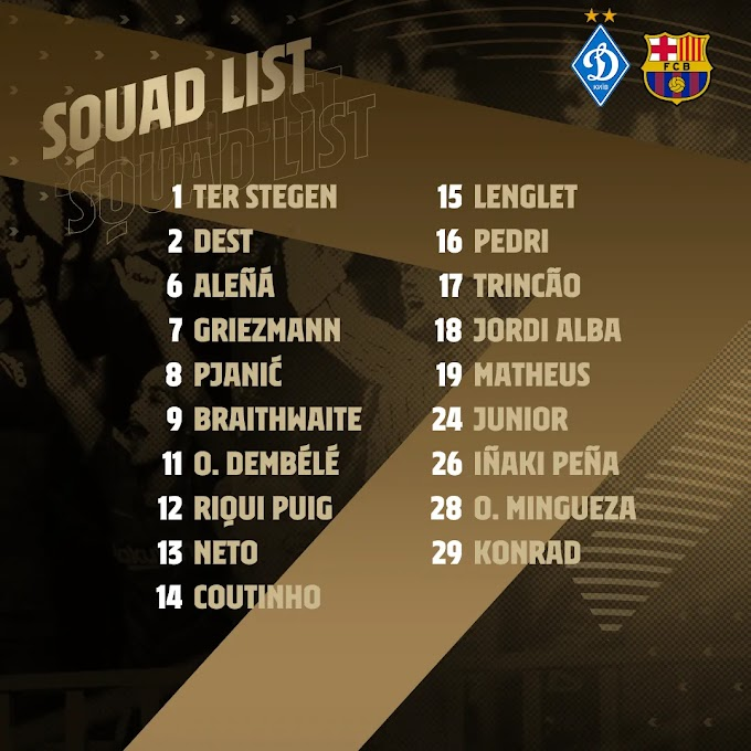 Messi missing out as Barcelona confirms 19-man squad for Champions League Dynamo Kyiv clash