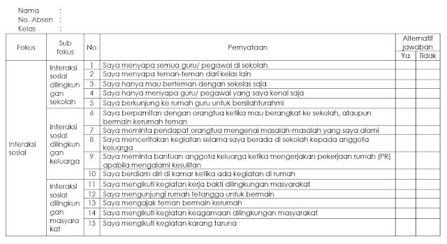 Angket Interaksi Sosial Untuk Siswa