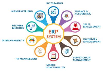 Top Benefits of Implementing ERP Software for Every Business Type