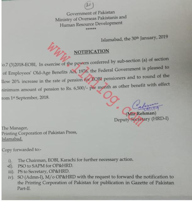Pakistan State Pension Amount 20%