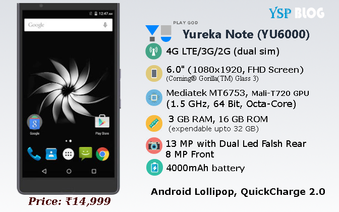 YU Yureka Note - YU 6000 Price, Specifications, Availability and Features details