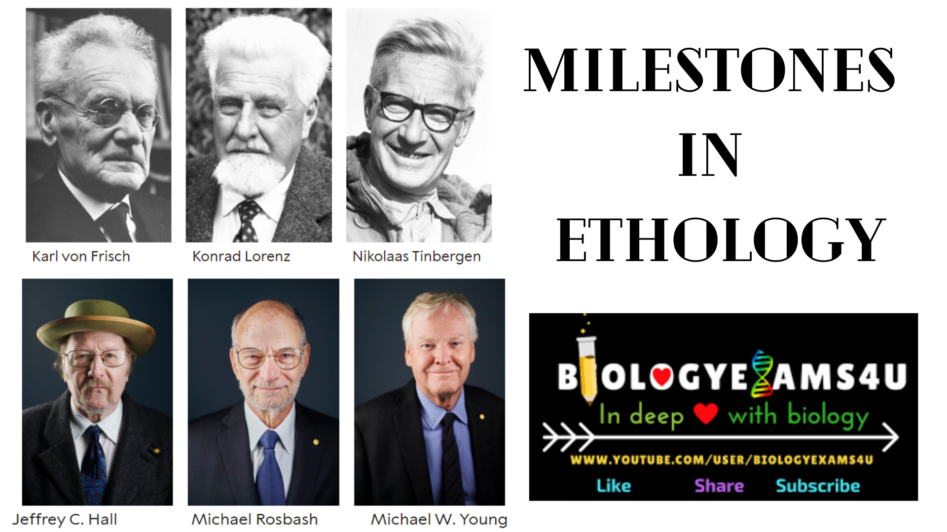 Milestone in Ethology