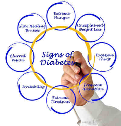 Diabetes natural supplements