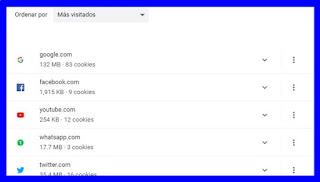 Aprende cómo eliminar las cookies de Google Chrome y Firefox