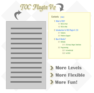 table of contents,javascript tutorial,javascript google api,javascript window.open,javascript programming,javascript spreadsheet,javascript google sheets