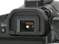 Fungsi ViewFinder Kamera yang Sebenarnya