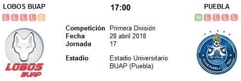 Lobos BUAP vs Puebla en VIVO