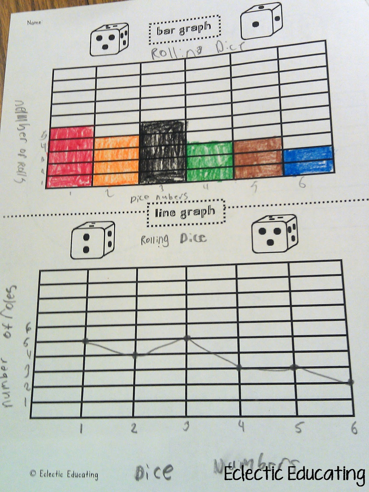 Eclectic Educating Graphing With Dice