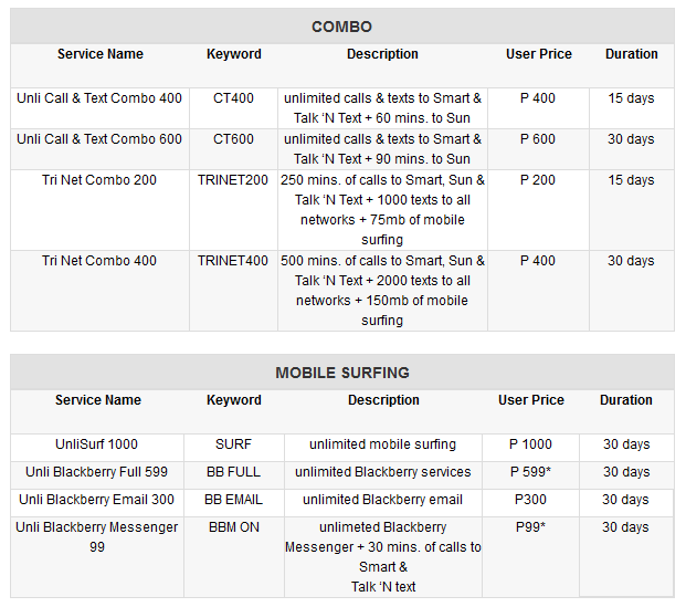 Which Mobile Data Plan in the Philippines Should You Get?