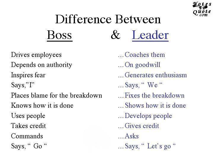 essay on qualities of a good leader essay writing service professor