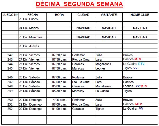 Calendario de LVBP con transmisiones televisivas semana 12