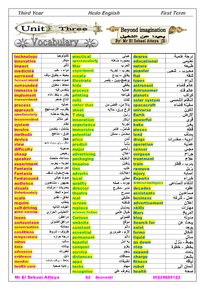 أفضل مذكرة لغة انجليزية (pdf & word) أول ثلاث وحدات للصف الثالث الثانوى المنهج الجديد 2022 مستر السباعى عطية