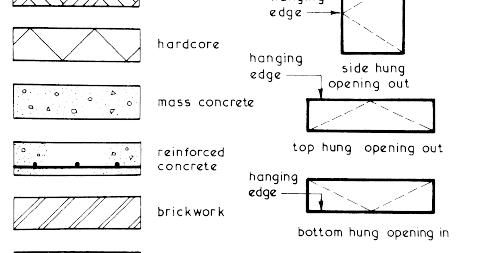 Engineeringcivil: DRAWINGS--HATCHINGS,SYMBOLS AND NOTATIONS