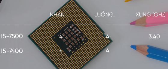Nhân và luồng CPU