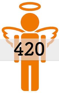 エンジェルナンバー 420 の意味