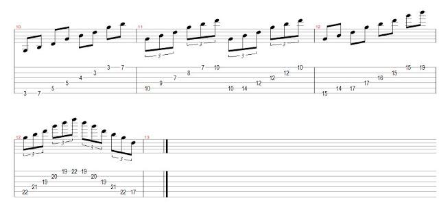 Cara Mudah Belajar Teknik Gitar Arpeggio