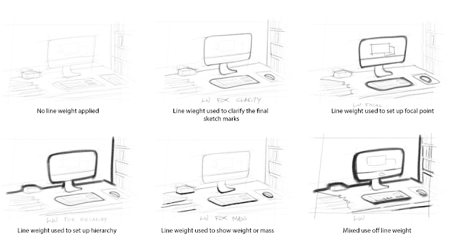 Some examples of the different uses of line weight when drawing.