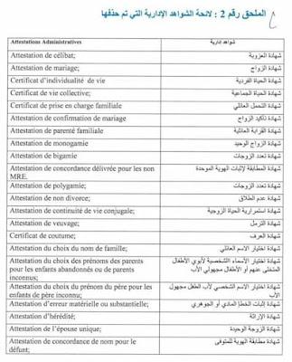 22 شهادة إدارية تم حذفها في القانون الجديد منها شهادة العزوبة و الزواج+ اللائحة